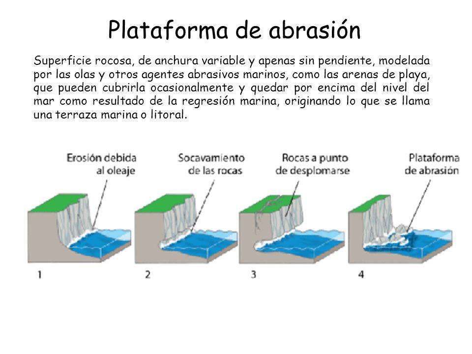 Plataforma de abrasión Superficie rocosa, de anchura variable y apenas sin pendiente, modelada por las olas y otros agentes abrasivos marinos, como la