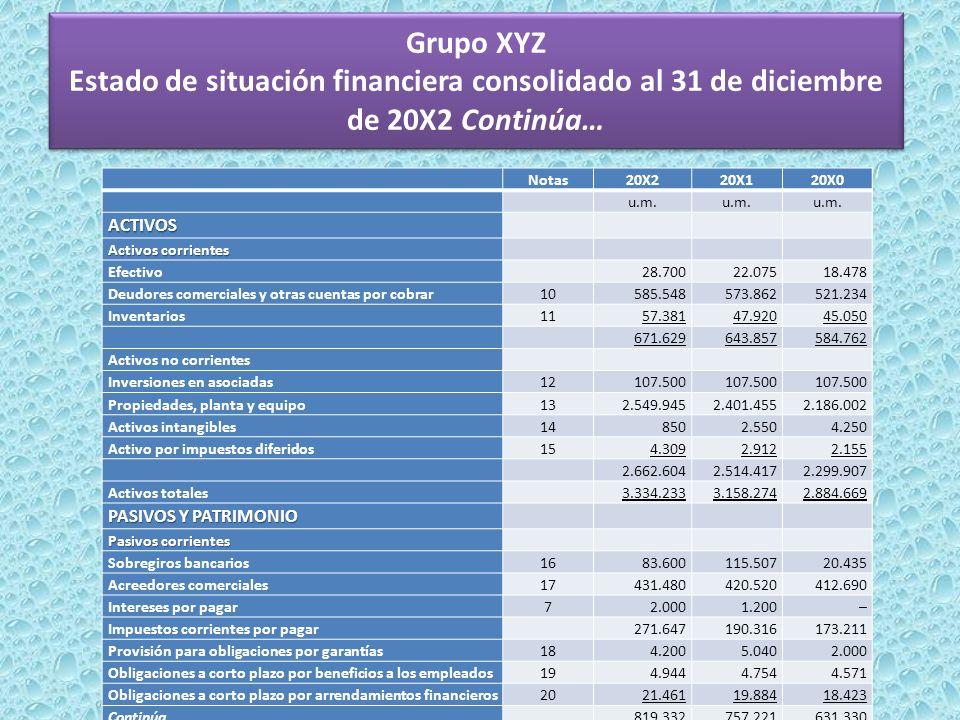 Grupo XYZ Estado de situación financiera consolidado al 31 de diciembre de 20X2 Continúa… Notas20X220X120X0 u.m. ACTIVOS Activos corrientes Efectivo 2