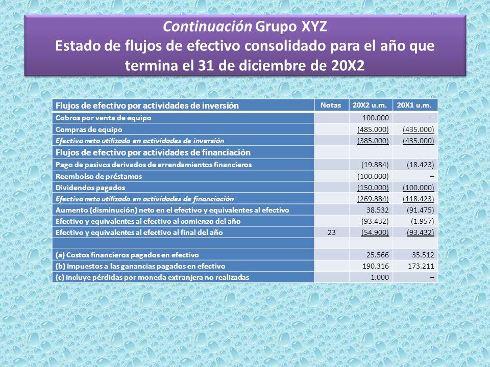 Continuación Grupo XYZ Estado de flujos de efectivo consolidado para el año que termina el 31 de diciembre de 20X2 Flujos de efectivo por actividades