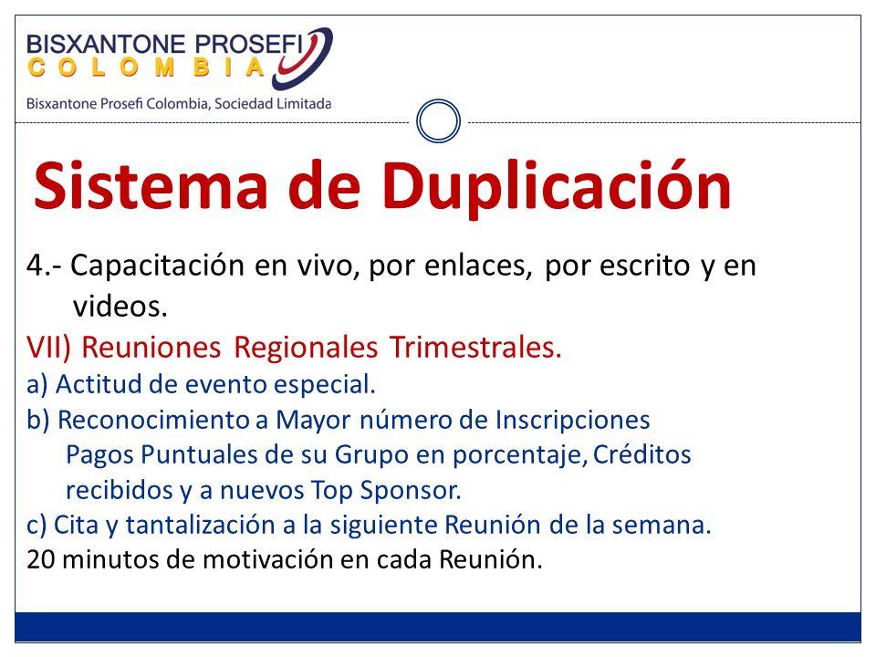 4.- Capacitación en vivo, por enlaces, por escrito y en videos. VII) Reuniones Regionales Trimestrales. a) Actitud de evento especial. b) Reconocimien