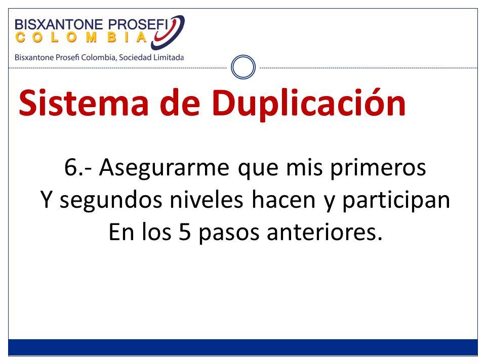 6.- Asegurarme que mis primeros Y segundos niveles hacen y participan En los 5 pasos anteriores. Sistema de Duplicación