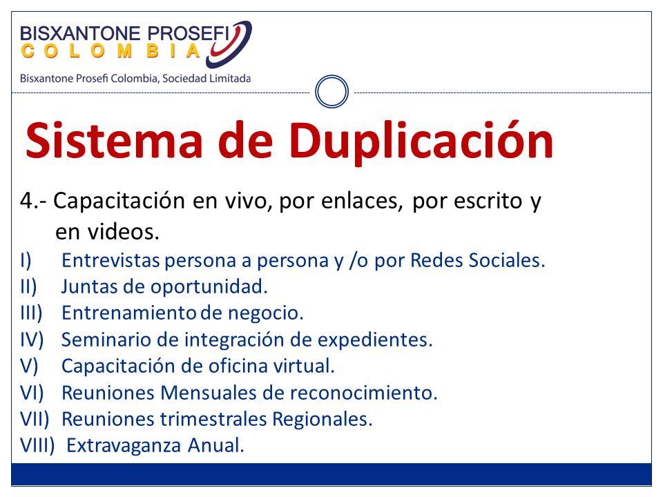 4.- Capacitación en vivo, por enlaces, por escrito y en videos. I)Entrevistas persona a persona y /o por Redes Sociales. II)Juntas de oportunidad. III