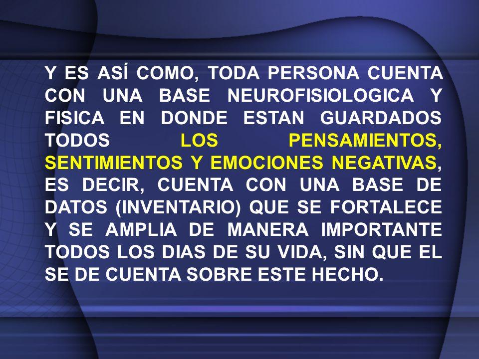 Y ES ASÍ COMO, TODA PERSONA CUENTA CON UNA BASE NEUROFISIOLOGICA Y FISICA EN DONDE ESTAN GUARDADOS TODOS LOS PENSAMIENTOS, SENTIMIENTOS Y EMOCIONES NEGATIVAS, ES DECIR, CUENTA CON UNA BASE DE DATOS (INVENTARIO) QUE SE FORTALECE Y SE AMPLIA DE MANERA IMPORTANTE TODOS LOS DIAS DE SU VIDA, SIN QUE EL SE DE CUENTA SOBRE ESTE HECHO.