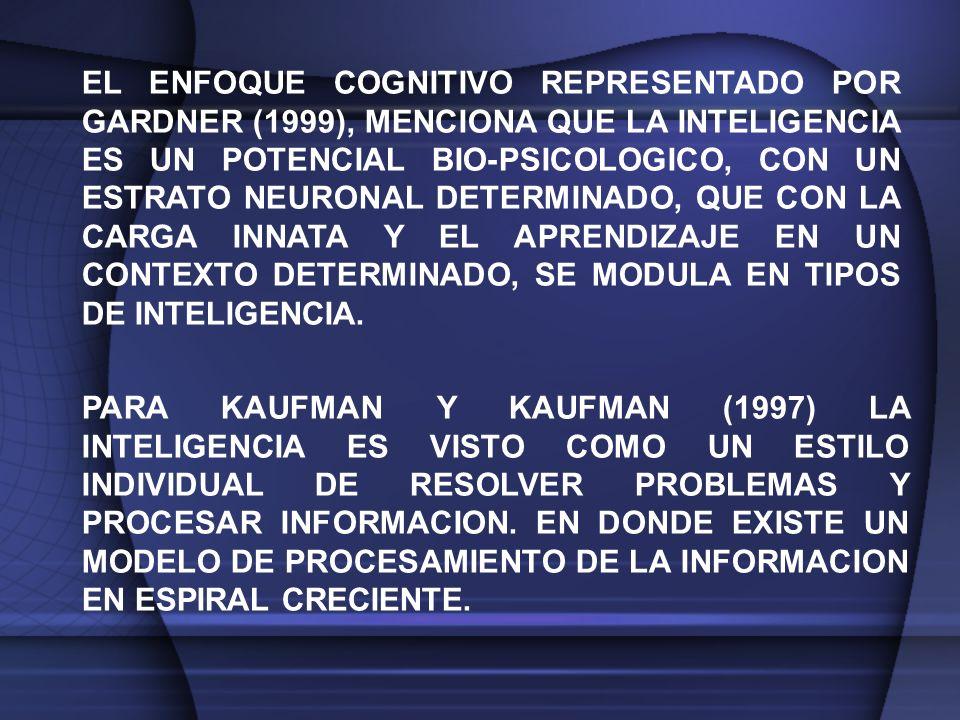 EL ENFOQUE COGNITIVO REPRESENTADO POR GARDNER (1999), MENCIONA QUE LA INTELIGENCIA ES UN POTENCIAL BIO-PSICOLOGICO, CON UN ESTRATO NEURONAL DETERMINADO, QUE CON LA CARGA INNATA Y EL APRENDIZAJE EN UN CONTEXTO DETERMINADO, SE MODULA EN TIPOS DE INTELIGENCIA.