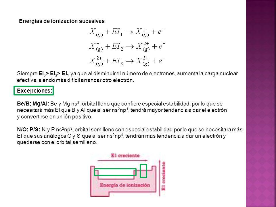 Energías de ionización sucesivas Siempre EI 3 > EI 2 > EI 1 ya que al disminuir el número de electrones, aumenta la carga nuclear efectiva, siendo más