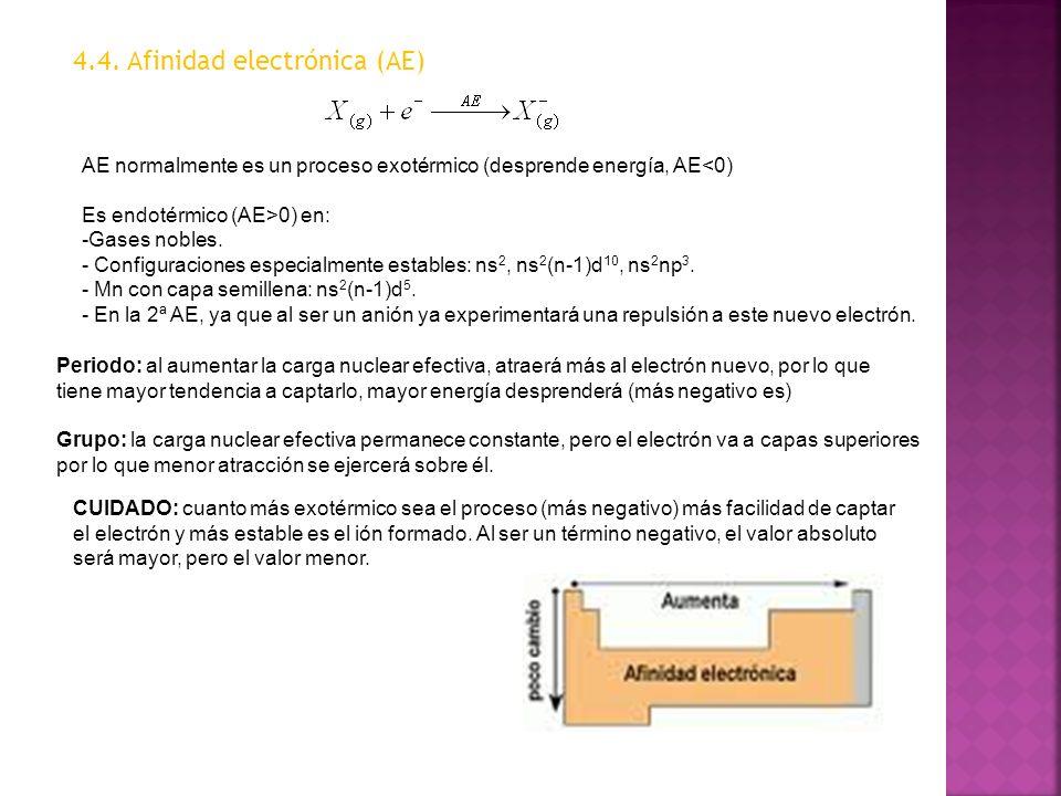 4.4. Afinidad electrónica (AE) AE normalmente es un proceso exotérmico (desprende energía, AE<0) Es endotérmico (AE>0) en: -Gases nobles. - Configurac