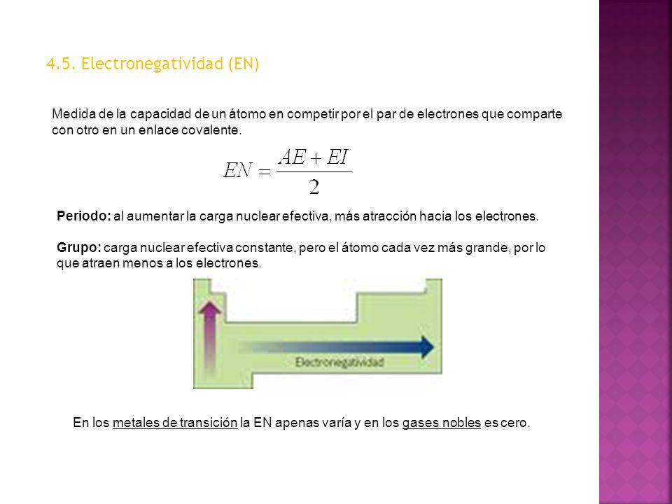 4.5. Electronegatividad (EN) Medida de la capacidad de un átomo en competir por el par de electrones que comparte con otro en un enlace covalente. Per