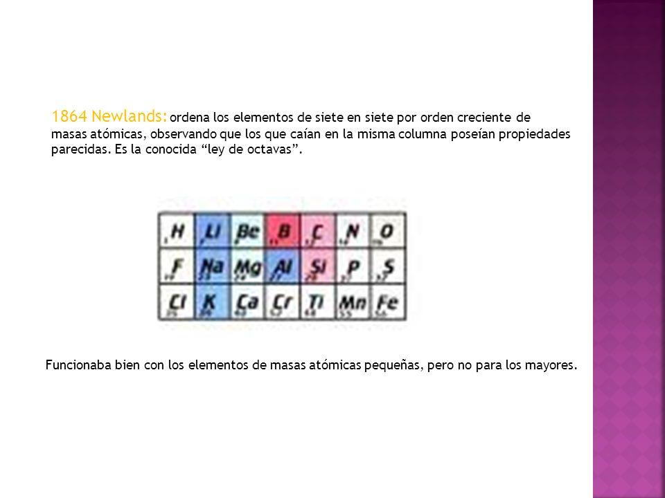 1.1.La tabla periódica de Mendeleiev.
