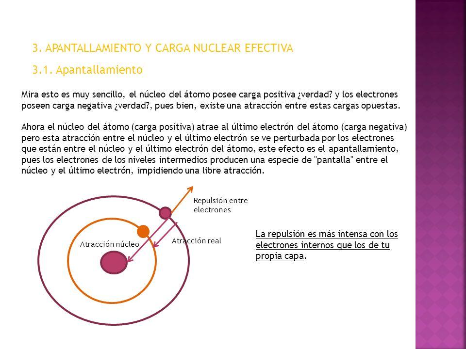 3. APANTALLAMIENTO Y CARGA NUCLEAR EFECTIVA 3.1. Apantallamiento Mira esto es muy sencillo, el núcleo del átomo posee carga positiva ¿verdad? y los el