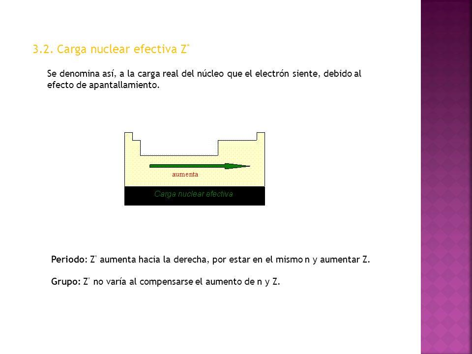 3.2. Carga nuclear efectiva Z * Se denomina así, a la carga real del núcleo que el electrón siente, debido al efecto de apantallamiento. Periodo: Z *