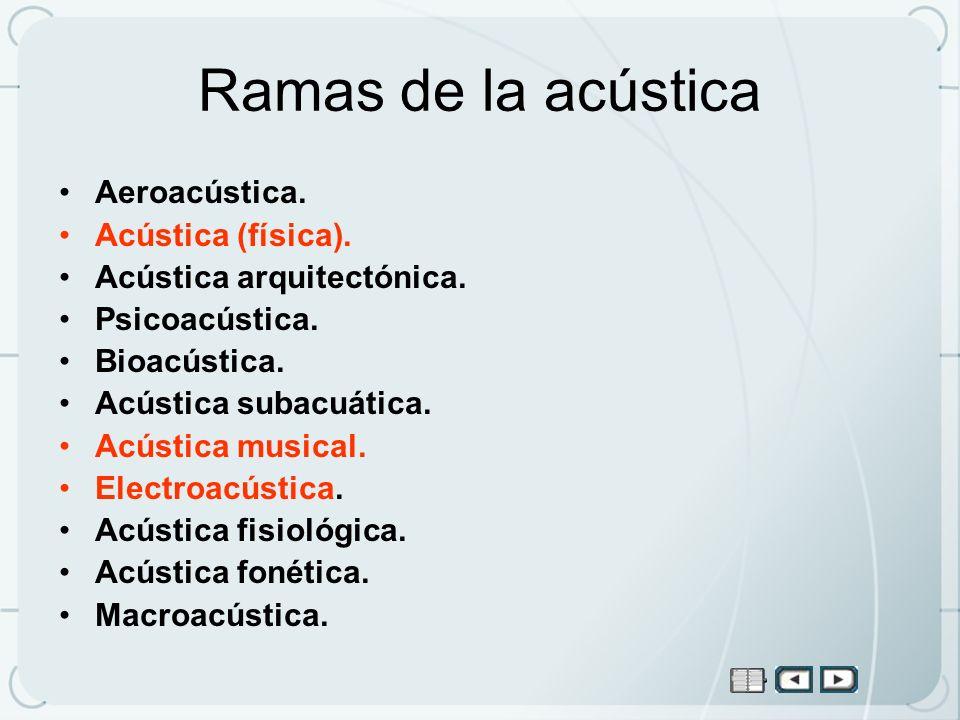 Ramas de la acústica Aeroacústica. Acústica (física). Acústica arquitectónica. Psicoacústica. Bioacústica. Acústica subacuática. Acústica musical. Ele
