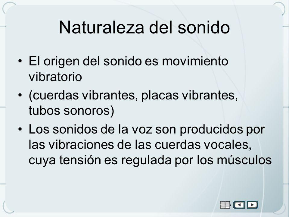 Naturaleza del sonido El origen del sonido es movimiento vibratorio (cuerdas vibrantes, placas vibrantes, tubos sonoros) Los sonidos de la voz son pro