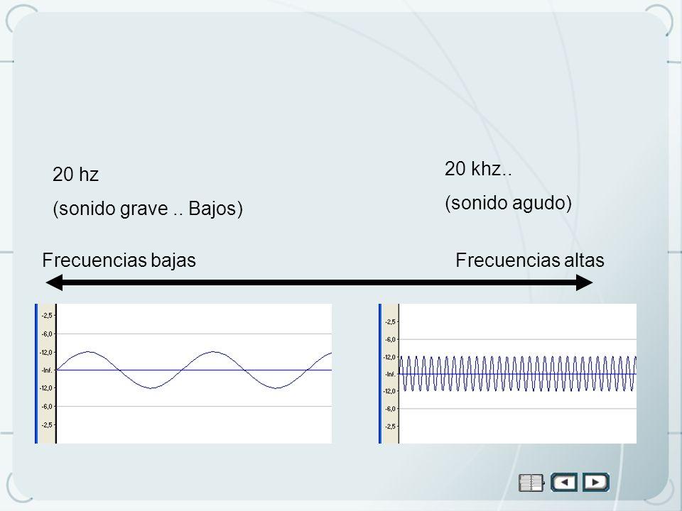 Frecuencias bajasFrecuencias altas 20 hz (sonido grave.. Bajos) 20 khz.. (sonido agudo)