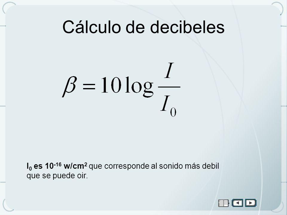Cálculo de decibeles I 0 es 10 -16 w/cm 2 que corresponde al sonido más debil que se puede oir.