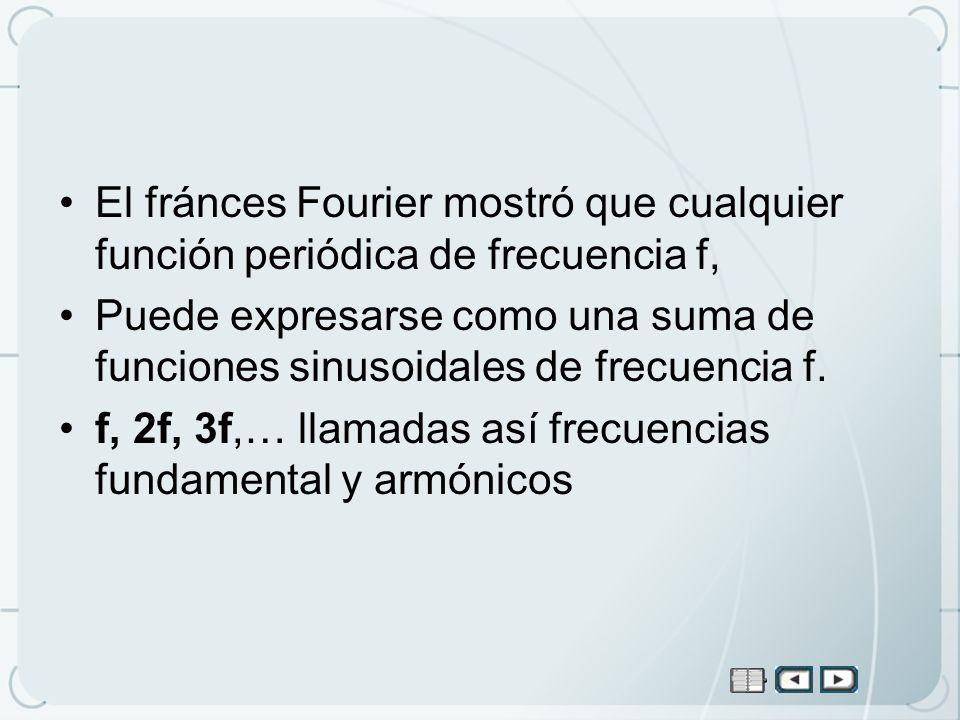 El fránces Fourier mostró que cualquier función periódica de frecuencia f, Puede expresarse como una suma de funciones sinusoidales de frecuencia f. f