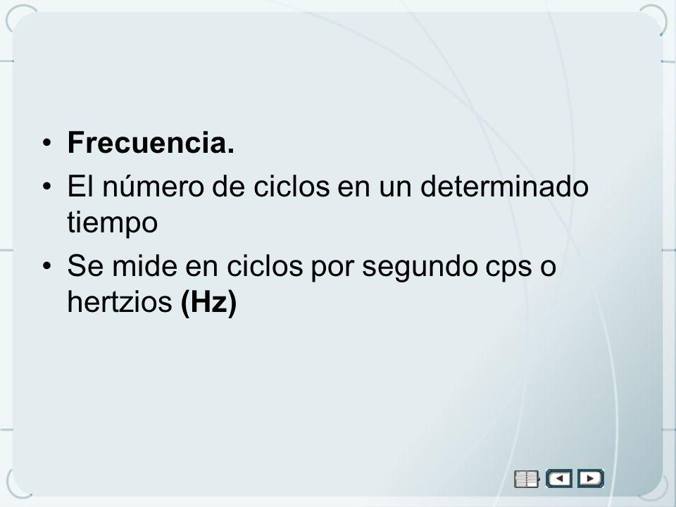 Frecuencia. El número de ciclos en un determinado tiempo Se mide en ciclos por segundo cps o hertzios (Hz)