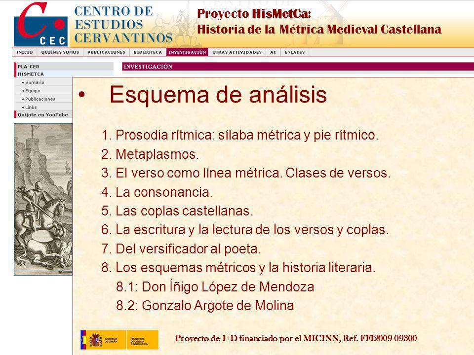 Proyecto de I+D financiado por el MICINN, Ref. FFI2009-09300 HisMetCa Proyecto HisMetCa: Historia de la Métrica Medieval Castellana Esquema de análisi