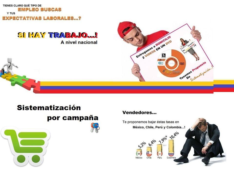 Solicita Cotización, según las propuestas de los videos MACRO PROCESO CLIENTE OFFICE PEOPLE Ve importante para su negocio la sistematización.