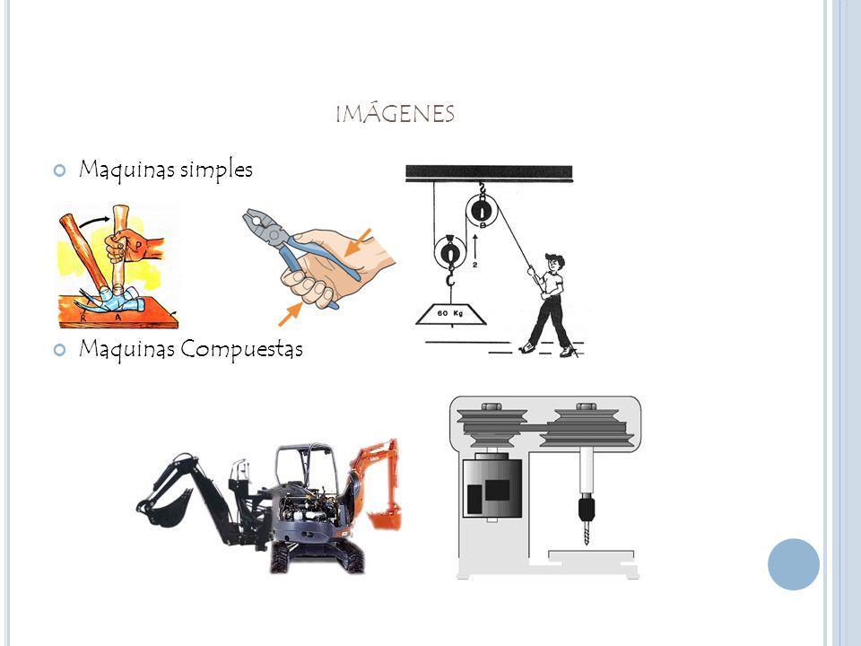 IMÁGENES Maquinas simples Maquinas Compuestas