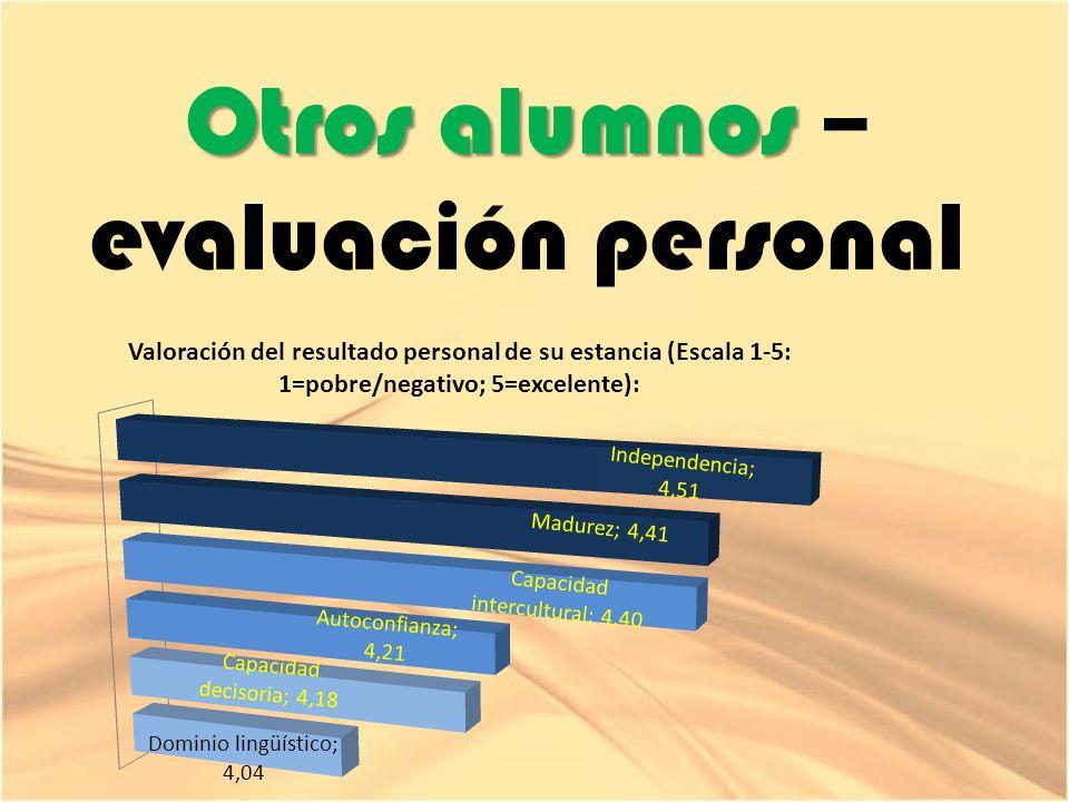 Otros alumnos Otros alumnos – evaluación personal