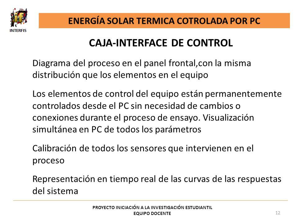 CAJA-INTERFACE DE CONTROL ENERGÍA SOLAR TERMICA COTROLADA POR PC PROYECTO INICIACIÓN A LA INVESTIGACIÓN ESTUDIANTIL EQUIPO DOCENTE 12 Diagrama del pro