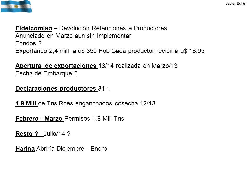 Fideicomiso – Devolución Retenciones a Productores Anunciado en Marzo aun sin Implementar Fondos .