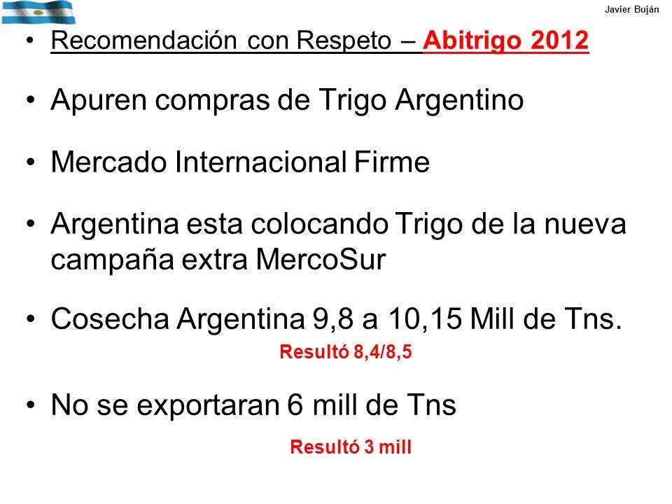Recomendación con Respeto – Abitrigo 2012 Apuren compras de Trigo Argentino Mercado Internacional Firme Argentina esta colocando Trigo de la nueva campaña extra MercoSur Cosecha Argentina 9,8 a 10,15 Mill de Tns.