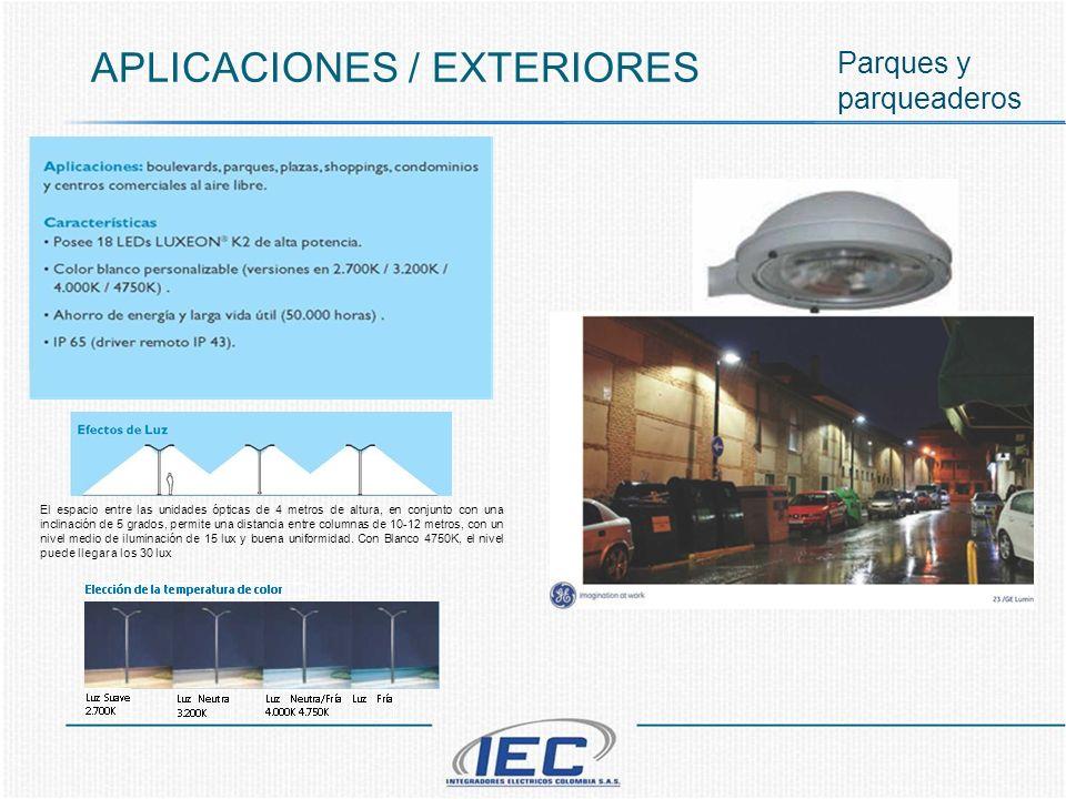 APLICACIONES / EXTERIORES Parques y parqueaderos El espacio entre las unidades ópticas de 4 metros de altura, en conjunto con una inclinación de 5 gra