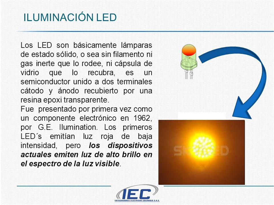 Los LED son básicamente lámparas de estado sólido, o sea sin filamento ni gas inerte que lo rodee, ni cápsula de vidrio que lo recubra, es un semiconductor unido a dos terminales cátodo y ánodo recubierto por una resina epoxi transparente.