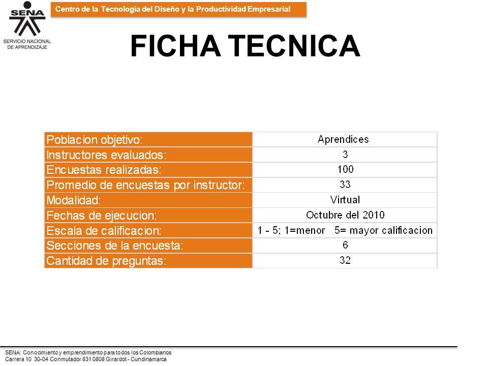 SENA: Conocimiento y emprendimiento para todos los Colombianos Carrera 10 30-04 Conmutador 831 0808 Girardot - Cundinamarca SENA: Conocimiento y emprendimiento para todos los Colombianos Carrera 10 30-04 Conmutador 831 0808 Girardot - Cundinamarca Centro de la Tecnología del Diseño y la Productividad Empresarial FICHA TECNICA