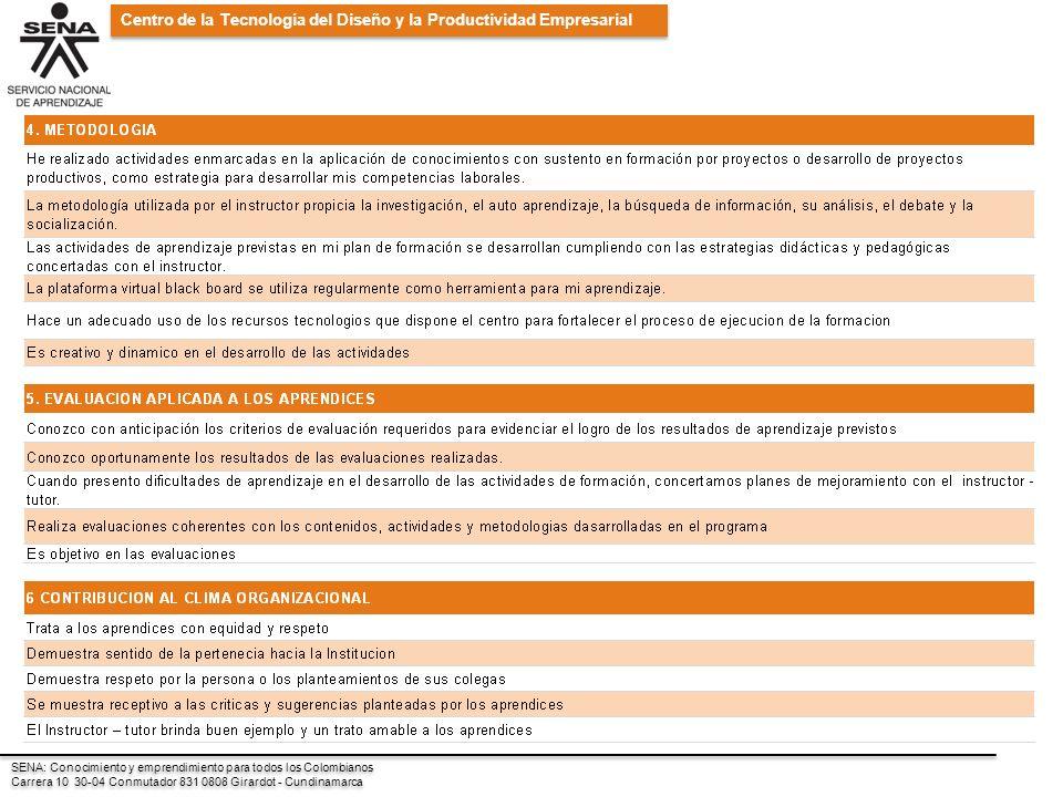 SENA: Conocimiento y emprendimiento para todos los Colombianos Carrera 10 30-04 Conmutador 831 0808 Girardot - Cundinamarca SENA: Conocimiento y emprendimiento para todos los Colombianos Carrera 10 30-04 Conmutador 831 0808 Girardot - Cundinamarca Centro de la Tecnología del Diseño y la Productividad Empresarial