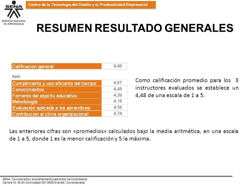 SENA: Conocimiento y emprendimiento para todos los Colombianos Carrera 10 30-04 Conmutador 831 0808 Girardot - Cundinamarca SENA: Conocimiento y emprendimiento para todos los Colombianos Carrera 10 30-04 Conmutador 831 0808 Girardot - Cundinamarca Centro de la Tecnología del Diseño y la Productividad Empresarial RESUMEN RESULTADO GENERALES Las anteriores cifras son «promedios» calculados bajo la media aritmética, en una escala de 1 a 5, donde 1 es la menor calificación y 5 la máxima.
