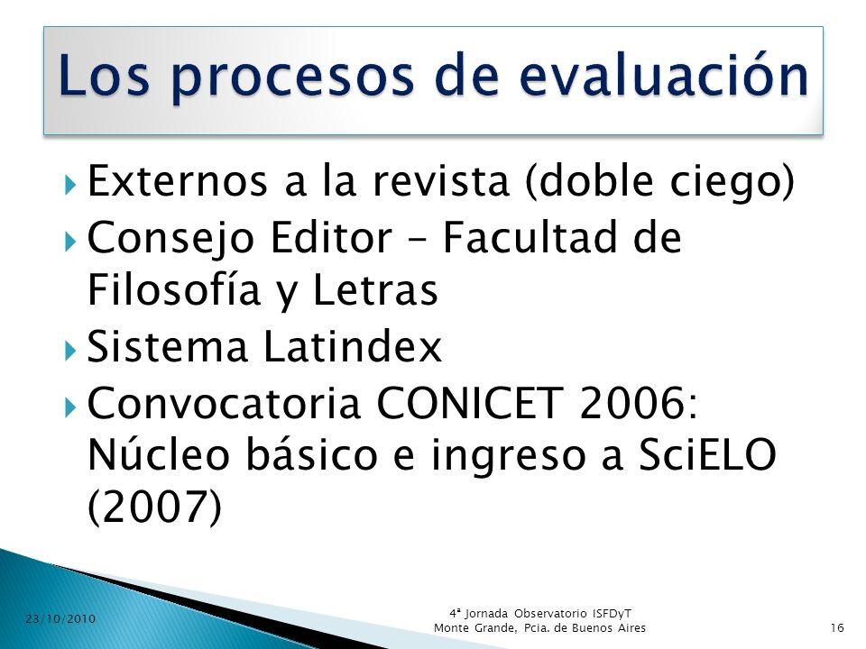 Externos a la revista (doble ciego) Consejo Editor – Facultad de Filosofía y Letras Sistema Latindex Convocatoria CONICET 2006: Núcleo básico e ingres