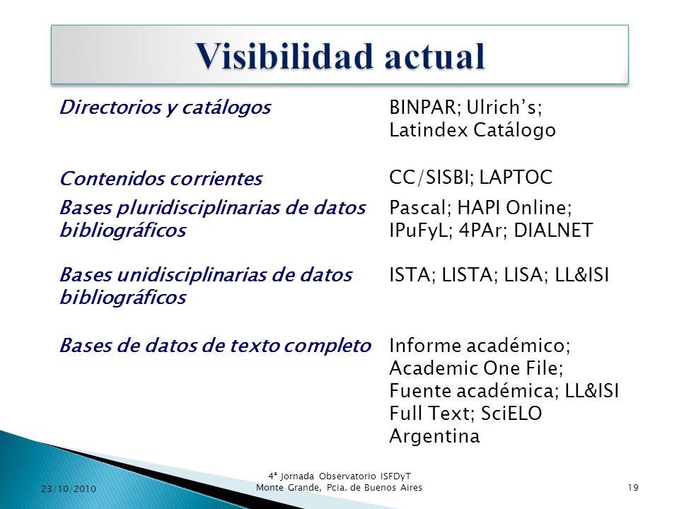 Directorios y catálogos Contenidos corrientes BINPAR; Ulrichs; Latindex Catálogo CC/SISBI; LAPTOC Bases pluridisciplinarias de datos bibliográficos Pa
