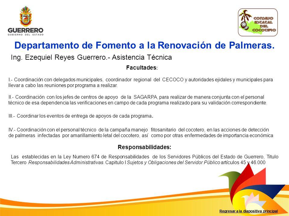 Regresar a la diapositiva principal Departamento de Fomento a la Renovación de Palmeras.