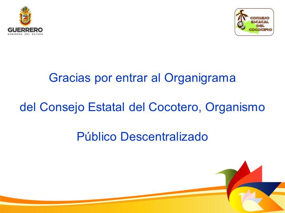 Gracias por entrar al Organigrama del Consejo Estatal del Cocotero, Organismo Público Descentralizado