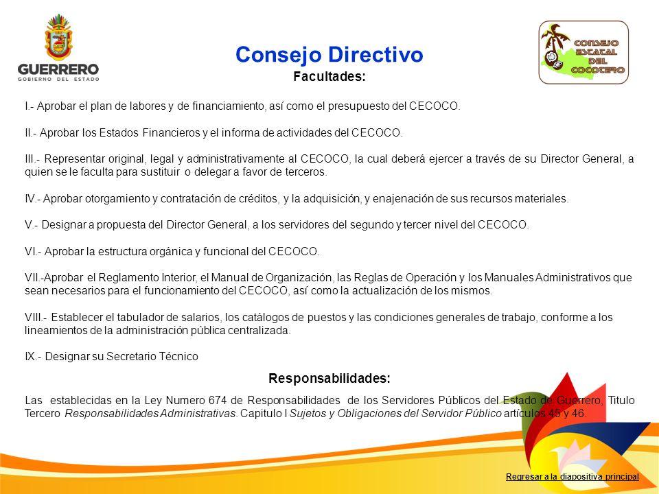 Consejo Directivo Facultades: I.- Aprobar el plan de labores y de financiamiento, así como el presupuesto del CECOCO.