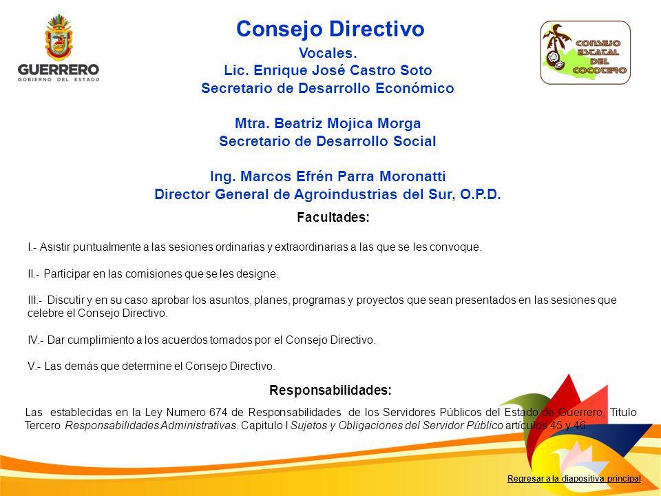 Consejo Directivo Facultades: I.- Asistir puntualmente a las sesiones ordinarias y extraordinarias a las que se les convoque.