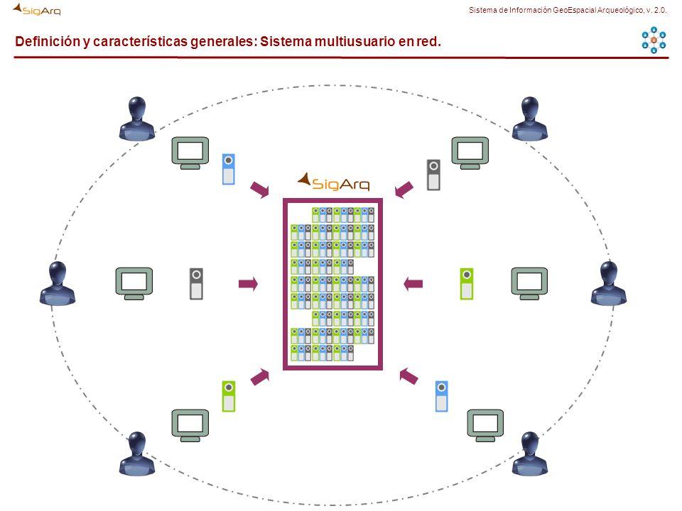 Definición y características generales: Sistema multiusuario en red. Sistema de Información GeoEspacial Arqueológico, v. 2.0.