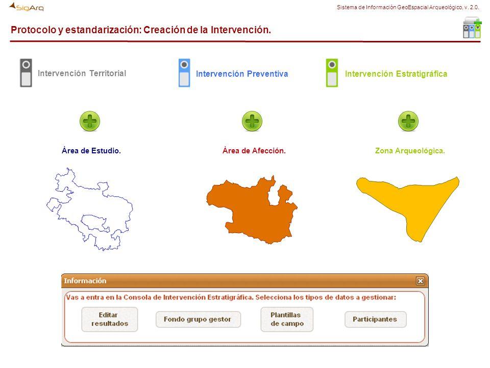 Protocolo y estandarización: Creación de la Intervención. Intervención Territorial Intervención PreventivaIntervención Estratigráfica Àrea de Estudio.