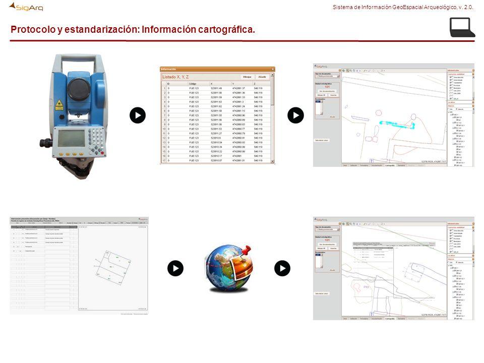 Protocolo y estandarización: Información cartográfica. Sistema de Información GeoEspacial Arqueológico, v. 2.0.