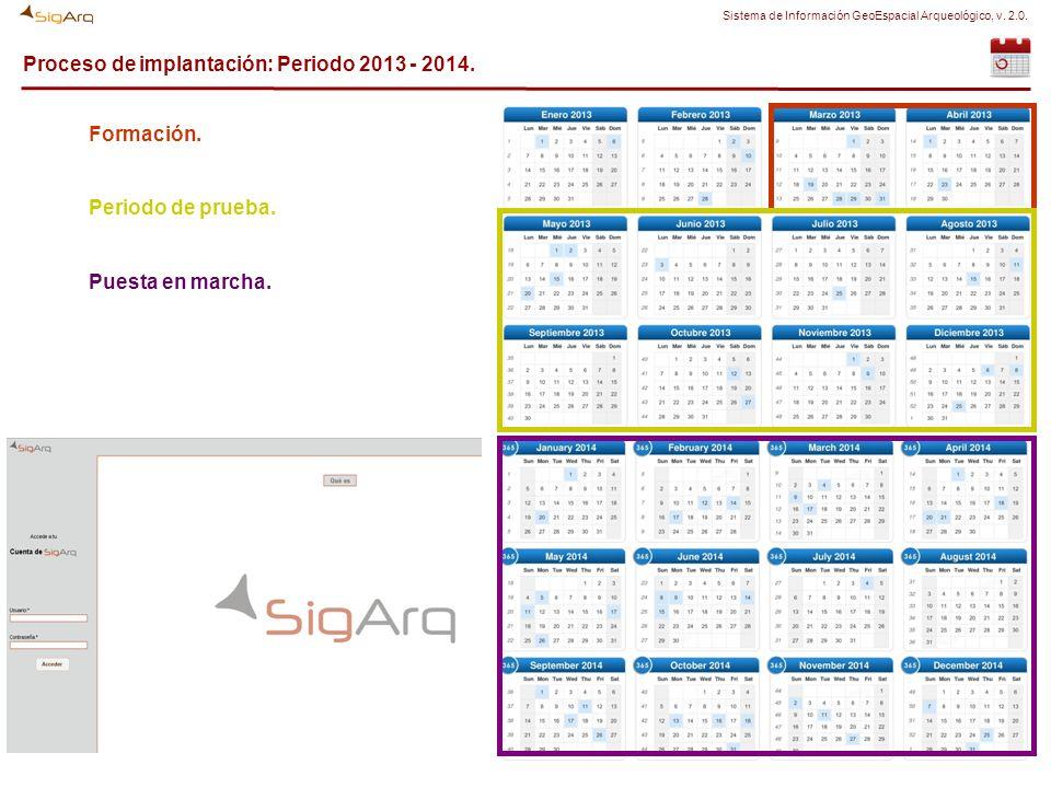 Proceso de implantación: Periodo 2013 - 2014. Formación. Periodo de prueba. Puesta en marcha. Sistema de Información GeoEspacial Arqueológico, v. 2.0.