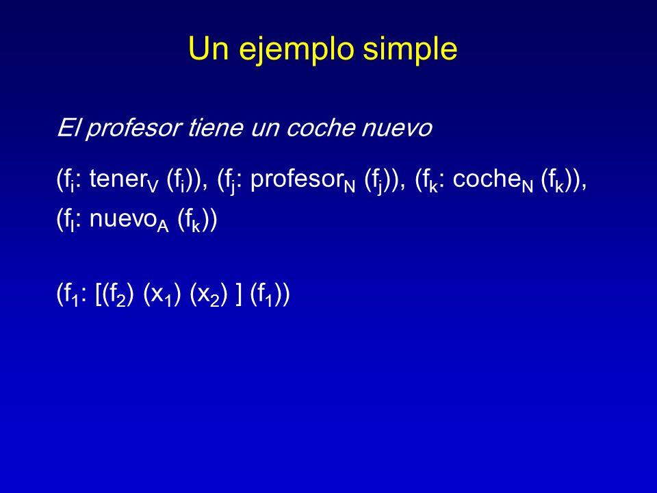Un ejemplo simple El profesor tiene un coche nuevo (f i : tener V (f i )), (f j : profesor N (f j )), (f k : coche N (f k )), (f l : nuevo A (f k )) (