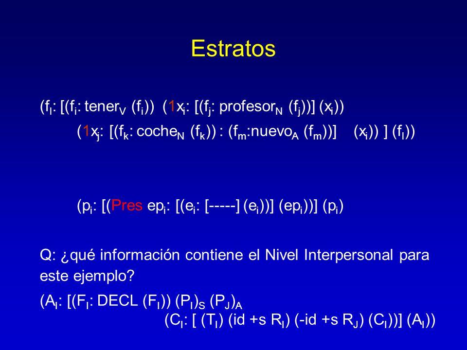 Estratos (f l : [(f i : tener V (f i )) (1x i : [(f j : profesor N (f j ))] (x i )) (1x j : [(f k : coche N (f k )) : (f m :nuevo A (f m ))] (x i )) ]