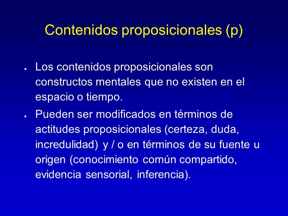 Contenidos proposicionales (p) Los contenidos proposicionales son constructos mentales que no existen en el espacio o tiempo. Pueden ser modificados e