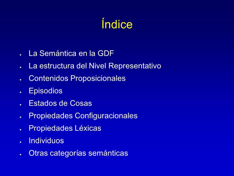 Índice La Semántica en la GDF La estructura del Nivel Representativo Contenidos Proposicionales Episodios Estados de Cosas Propiedades Configuracional