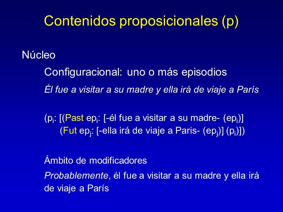 Contenidos proposicionales (p) Núcleo Configuracional: uno o más episodios Él fue a visitar a su madre y ella irá de viaje a París (p i : [(Past ep i