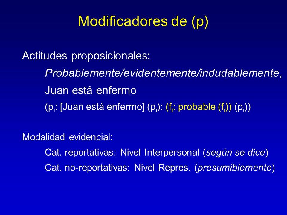 Modificadores de (p) Actitudes proposicionales: Probablemente/evidentemente/indudablemente, Juan está enfermo (p i : [Juan está enfermo] (p i ): (f i