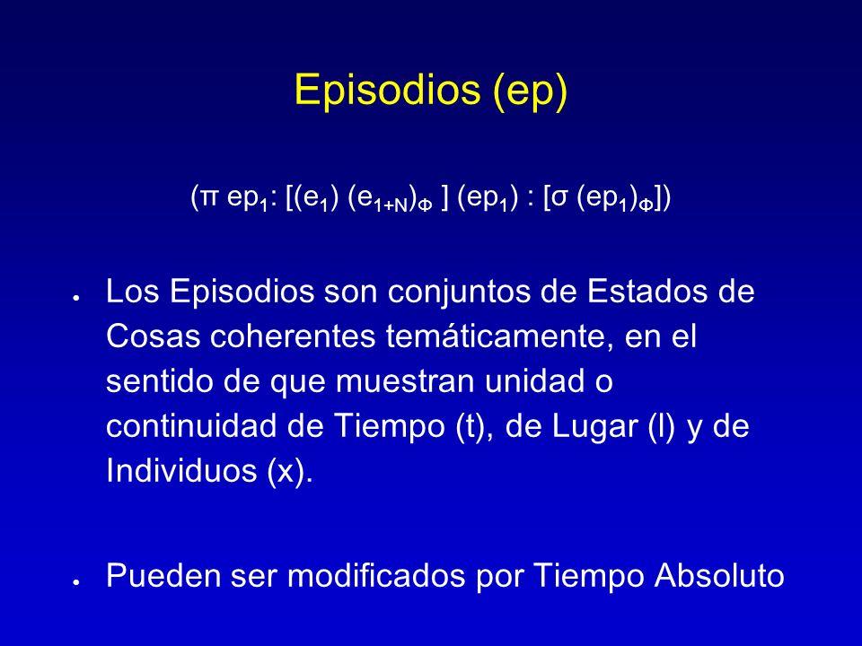 Episodios (ep) (π ep 1 : [(e 1 ) (e 1+N ) Φ ] (ep 1 ) : [σ (ep 1 ) Φ ]) Los Episodios son conjuntos de Estados de Cosas coherentes temáticamente, en e