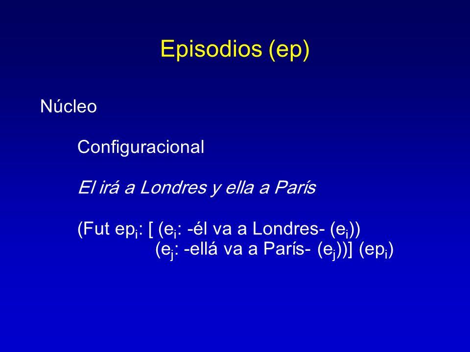 Episodios (ep) Núcleo Configuracional El irá a Londres y ella a París (Fut ep i : [ (e i : -él va a Londres- (e i )) (e j : -ellá va a París- (e j ))]